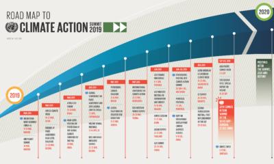 気候変動サミット2019へのロードマップ